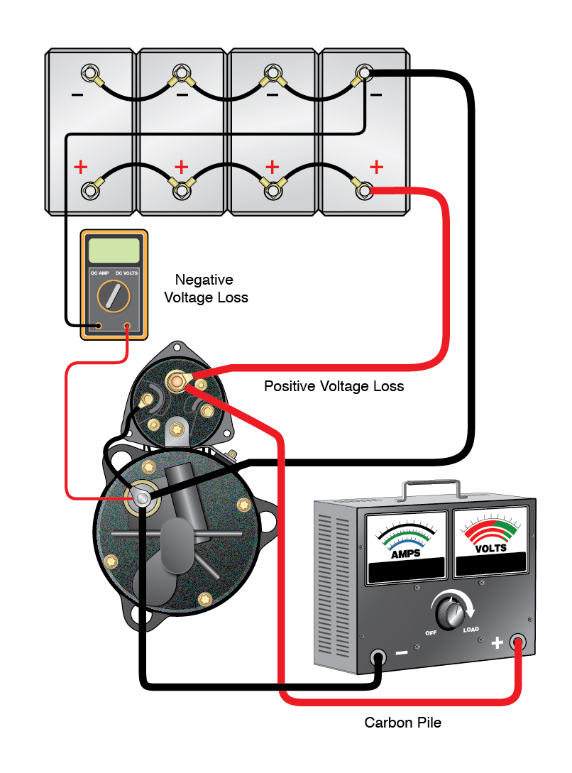 News Heavy Duty Electrical Tech Tip Battery Tester Wiring Diagram Voltmeter Test Lead To Post